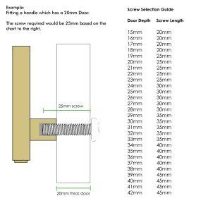 Additional Screws for Brass Hardware